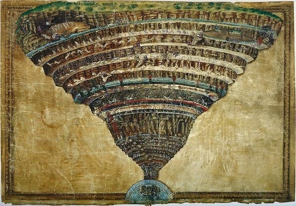 Sandro Botticelli - La Carte de l'Enfer