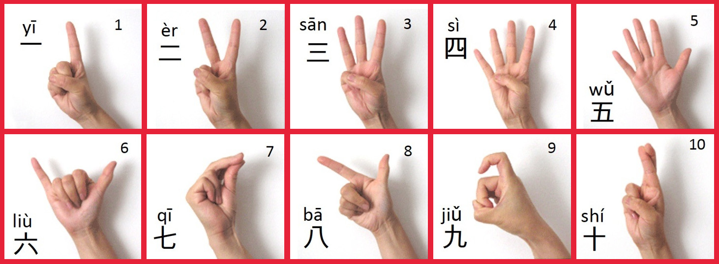 chinese-number-hand-signs-chinese-numbers