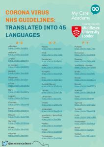 NHS Translated