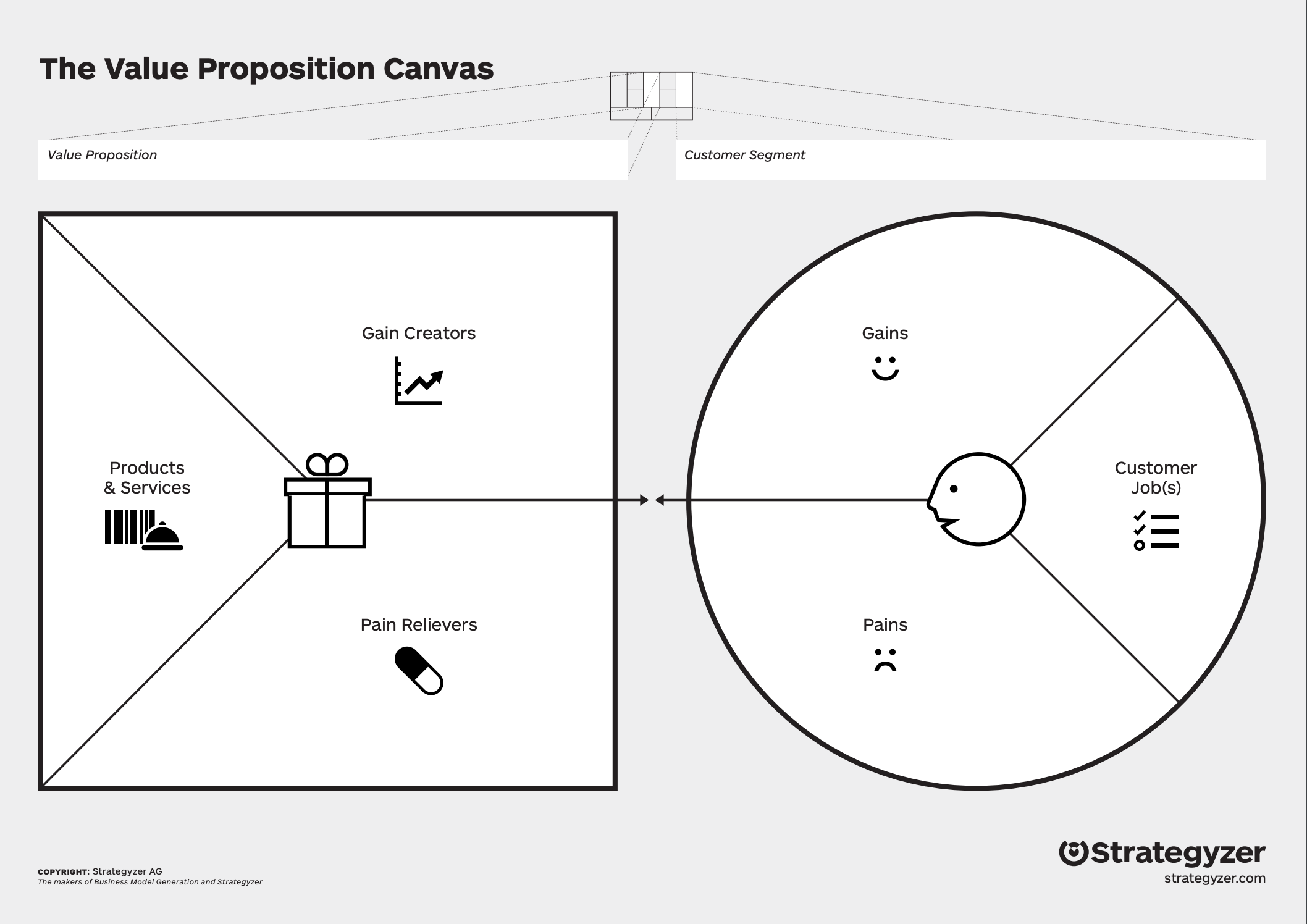 value proposition canva business development for startups