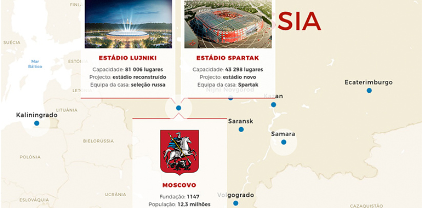 Estádios Mundial 2018 – infoSport.pt