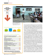 Exame Moçambique n.º 0