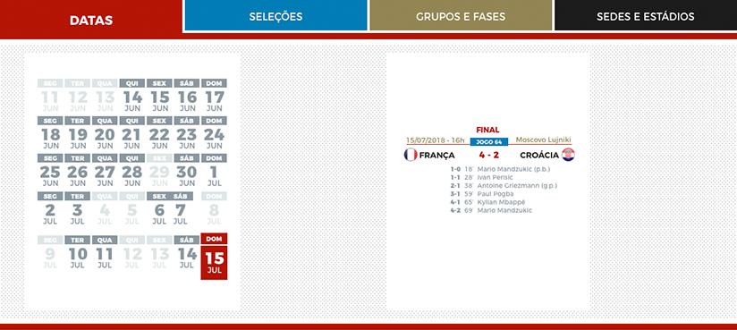 Calendário Mundial 2018 – infoSport.pt