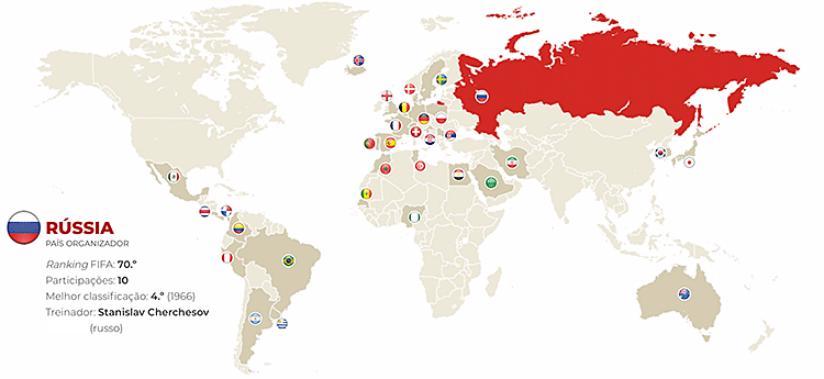 Seleções Mundial 2018 – infoSport.pt