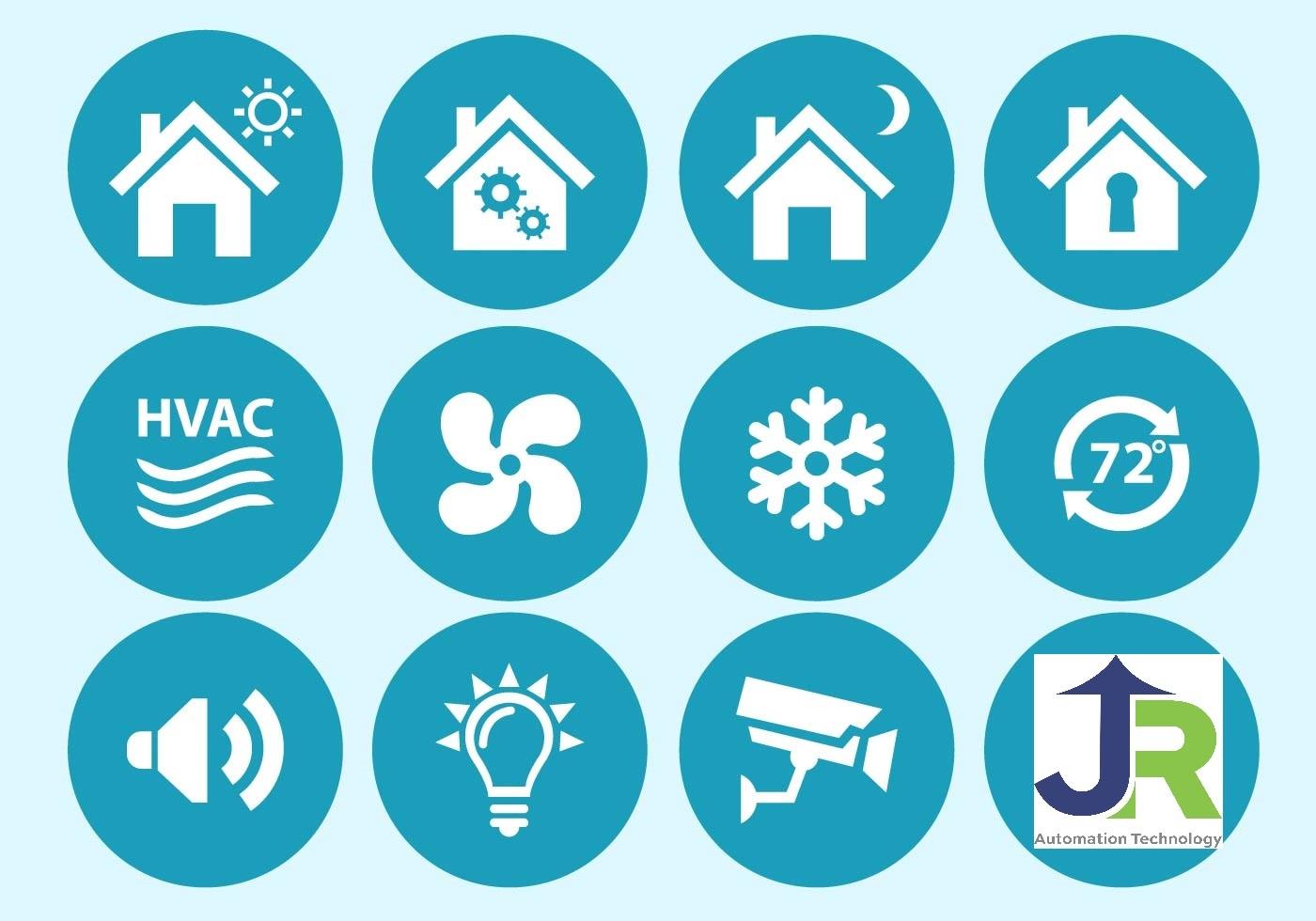 How to start a home automation business partnership with well known company?