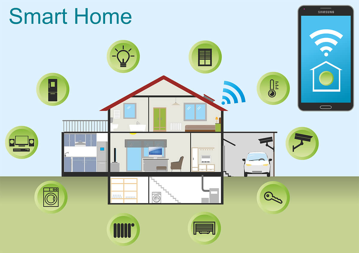 Home automation services: complete guide to make your home smart
