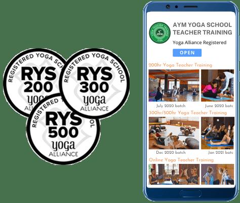 Yoga TTC Goa