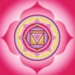 Stress harmony mandala
