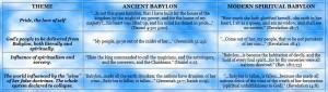 ancient-modern-babylon
