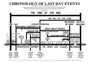 chronology of last day events sda