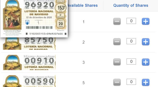 El Gordo jackpot of 4 million hit in Spain