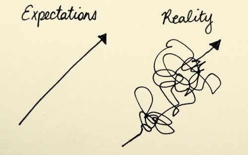 Are your expectations stressing you out?