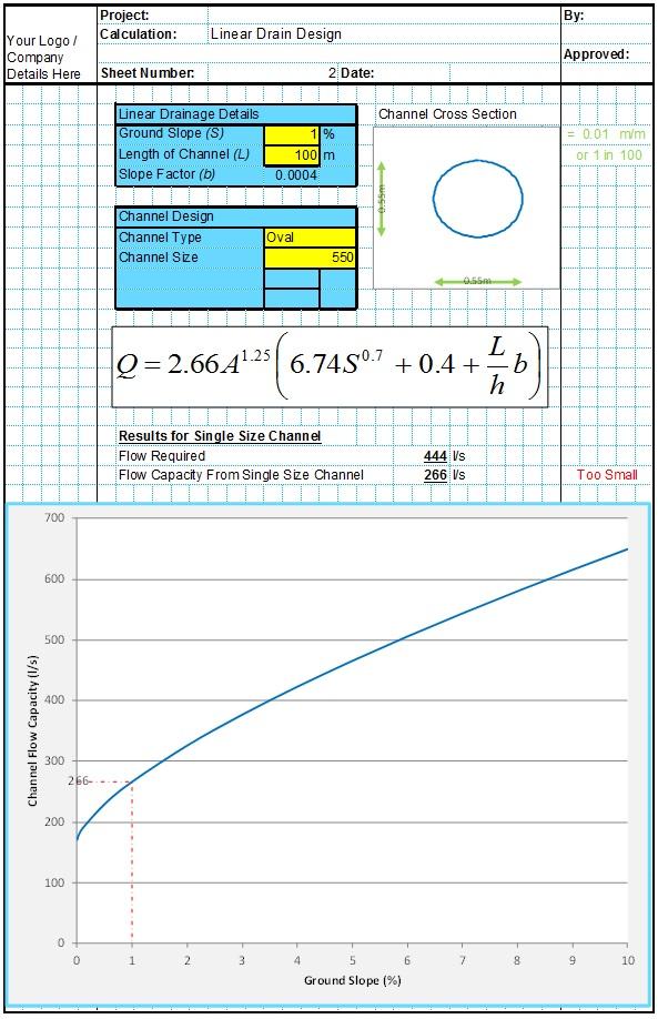 Linear Drainage Design Spreadsheet 2