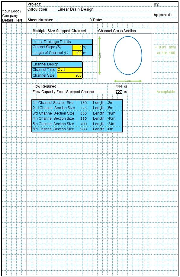 Linear Drainage Design Spreadsheet 3