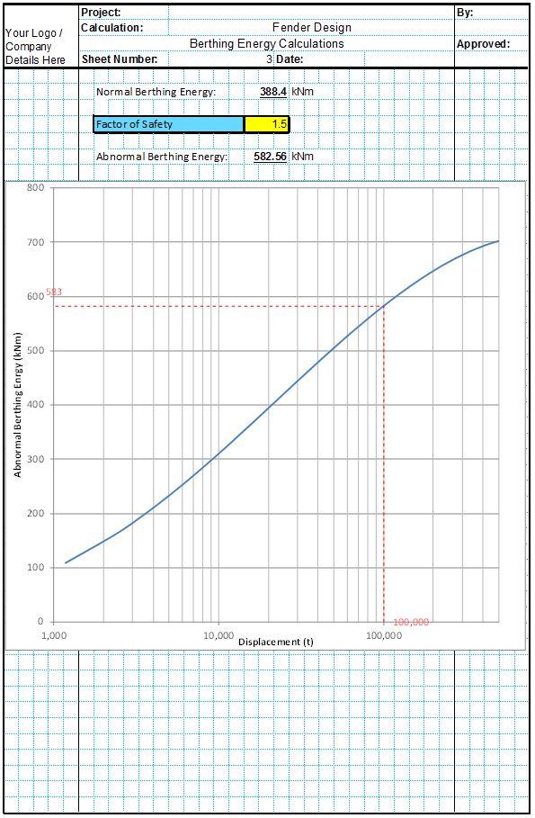 Fender Berthing Energy Analysis 3