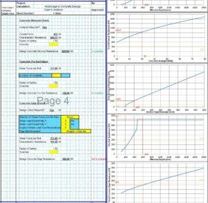Anchorage to Concrete Design Spreadsheet4