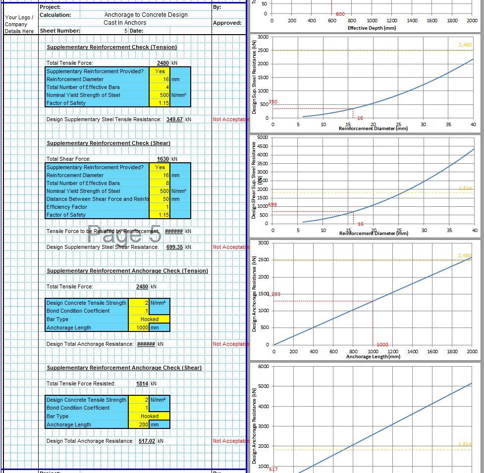 Anchorage to Concrete Design Spreadsheet5