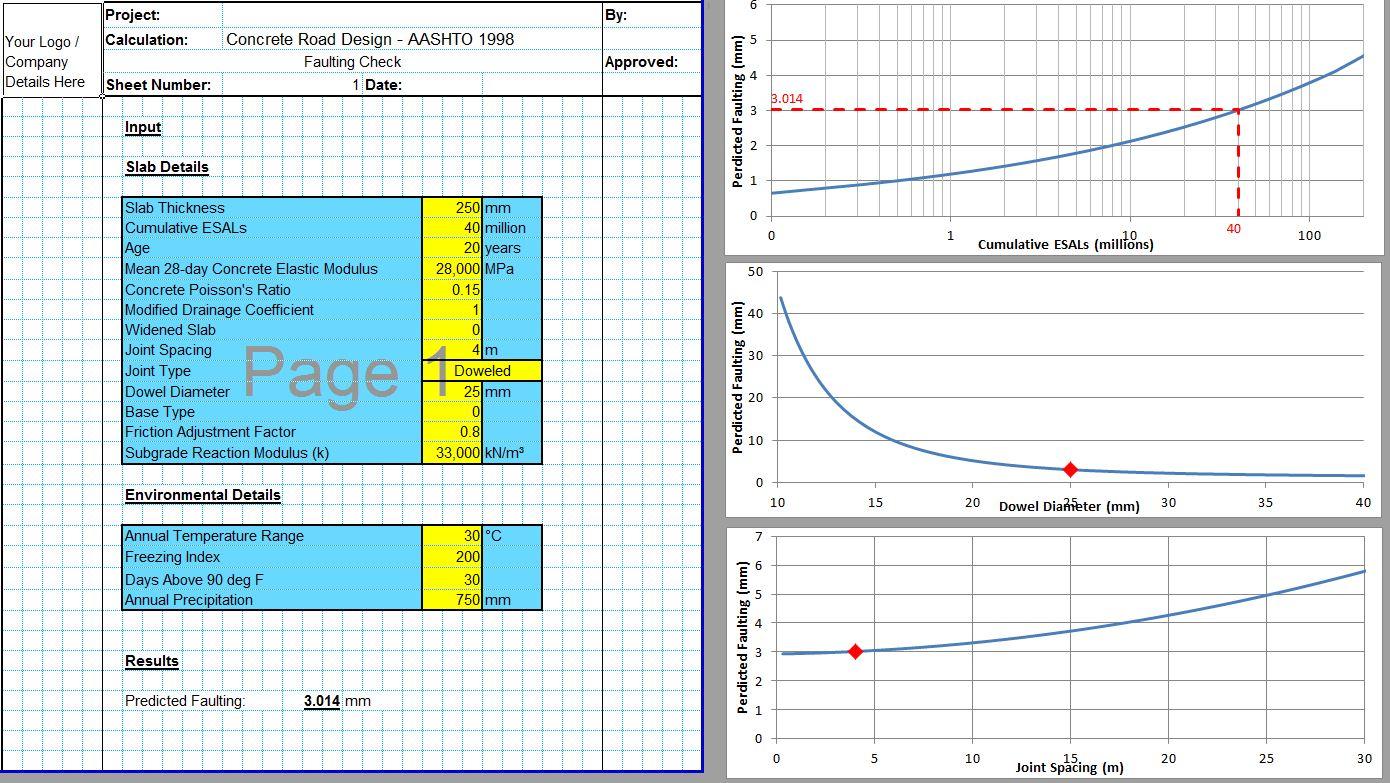 AASHTO Rigid Pavement Design Spreadsheet 5
