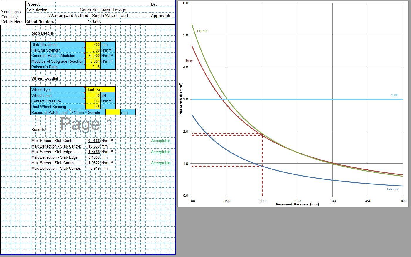 Westergaard Method For Rigid Pavement 1