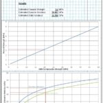 0523-CBM Design Parameters