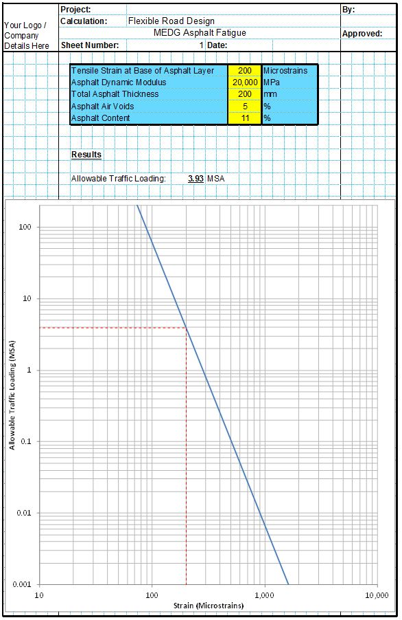 0532-MEDG Asphalt Design3