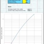 0547-Overlay Design Asphalt Institute Method
