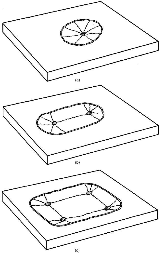 Concrete Society Technical Report 34- Modes of Failure Diagram