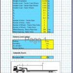 Equivalent Single Wheel Load 3