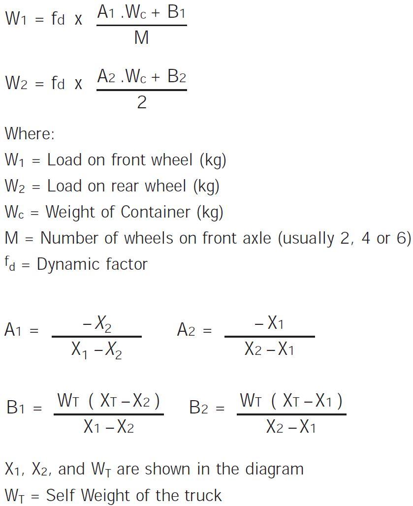 EquivalentSingle Wheel Load FLTs2