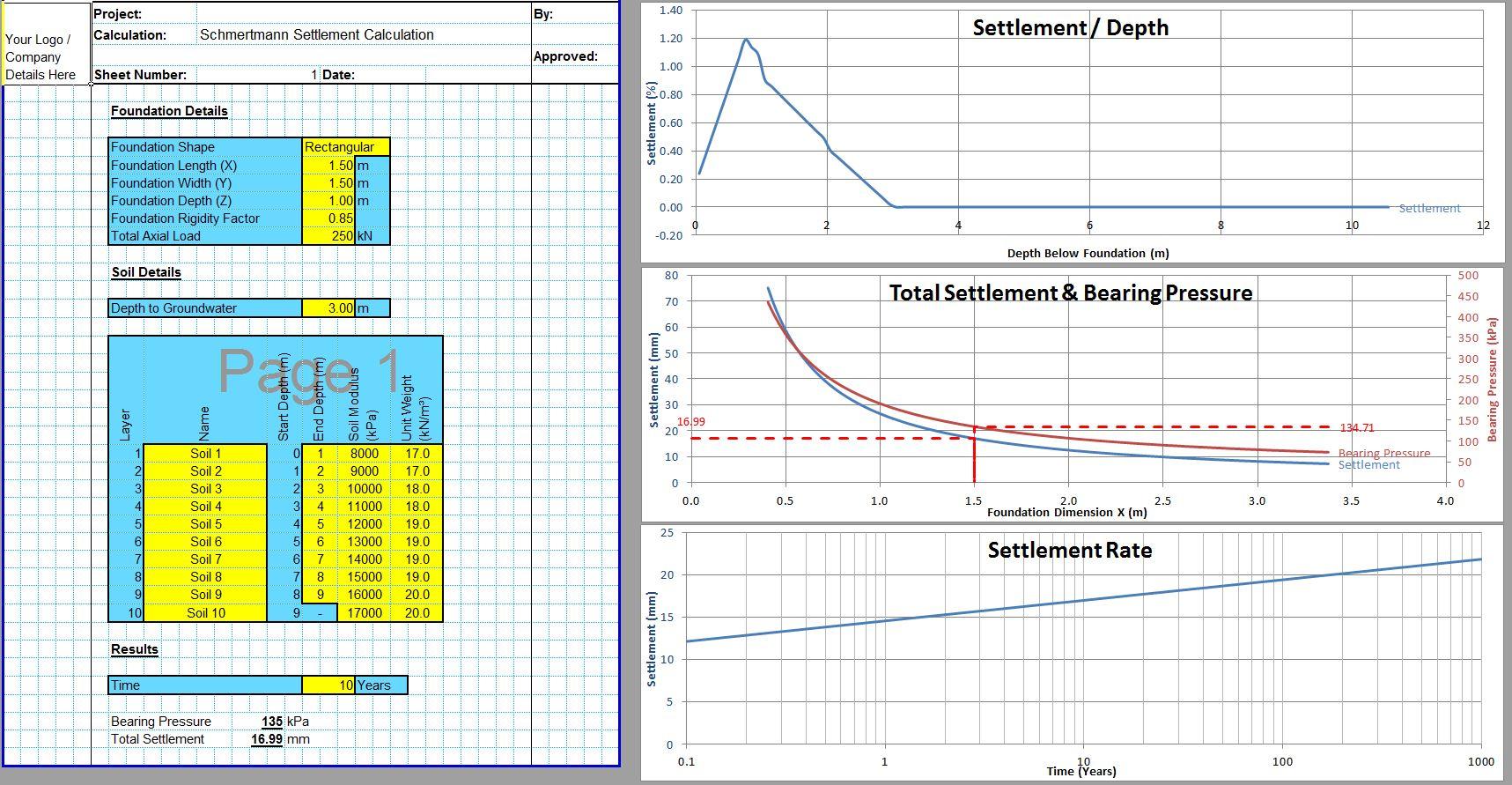 Foundation Settlement Calculation Spreadsheet
