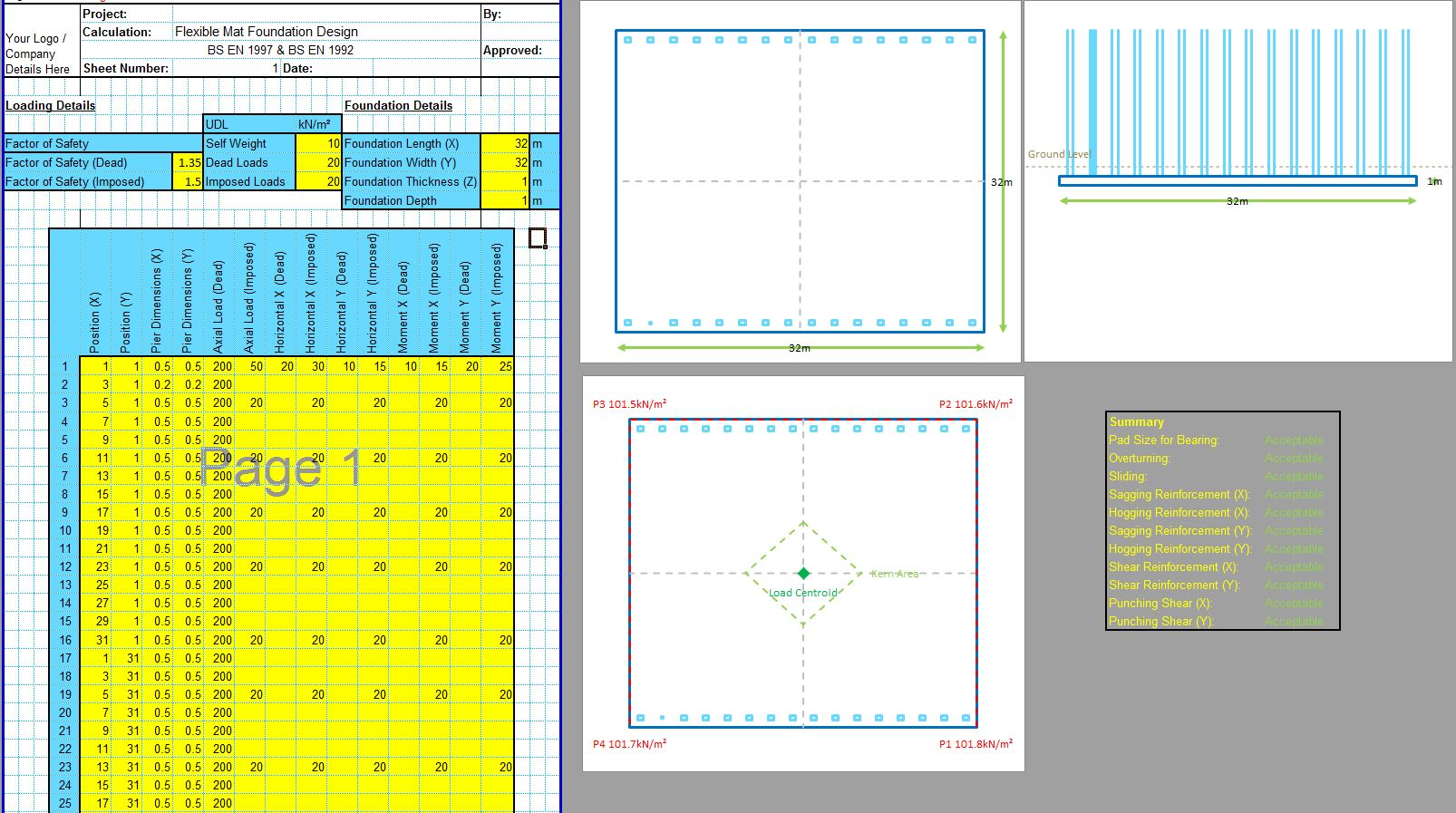 Mat Foundation Design Spreadsheet