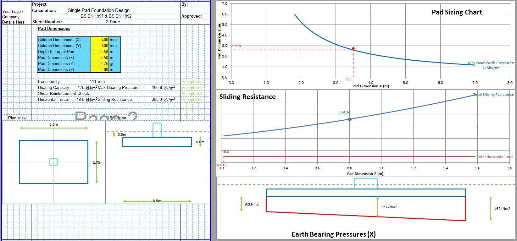 Pad Footing Design Spreadsheet