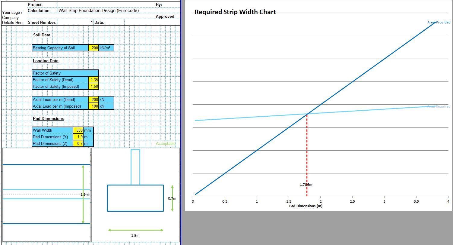 Wall Footing Design Spreadsheet