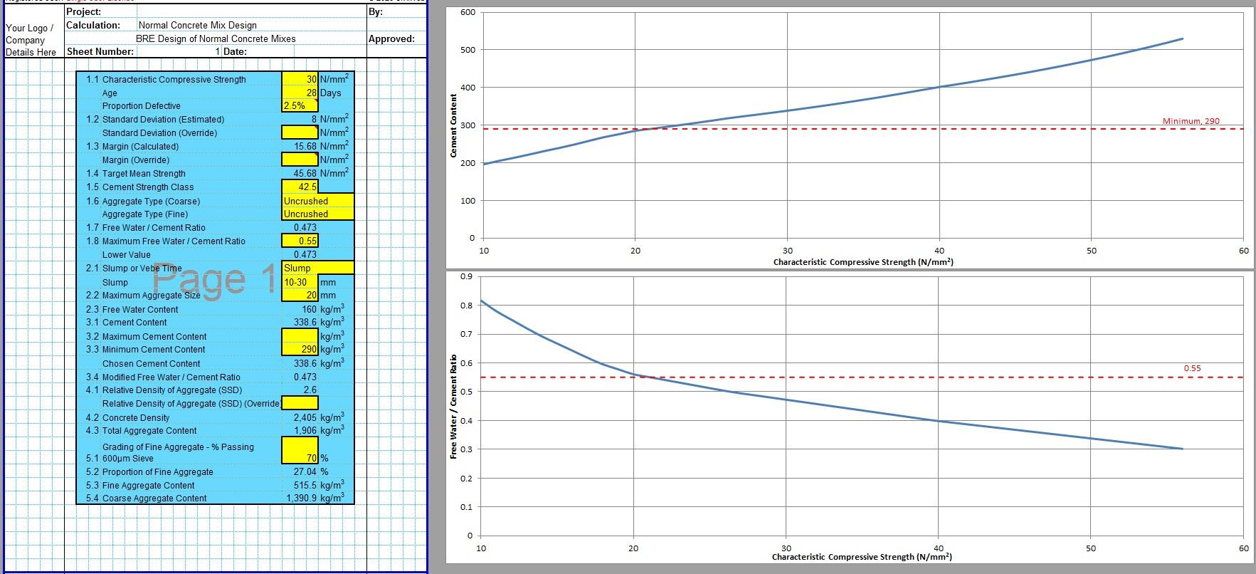 Concrete Mix Design Spreadsheet1