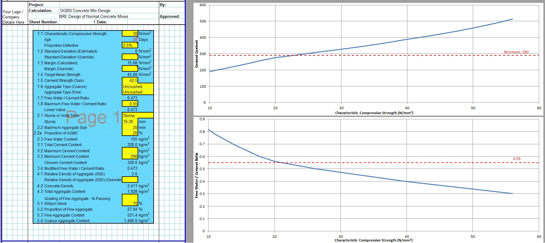 Concrete Mix Design Spreadsheet8