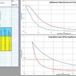 Consolidation Settlement Calculation Spreadsheet