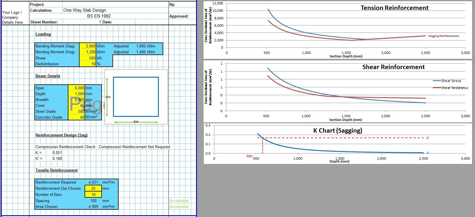 One Way Slab Design Spreadsheet1