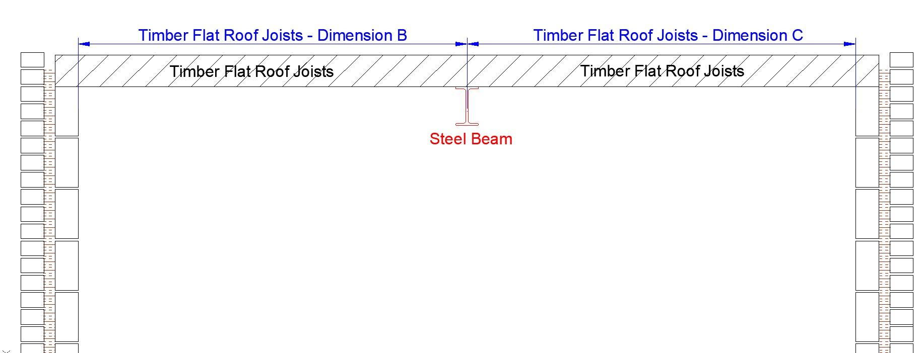 Flat Roof Beam Calculator