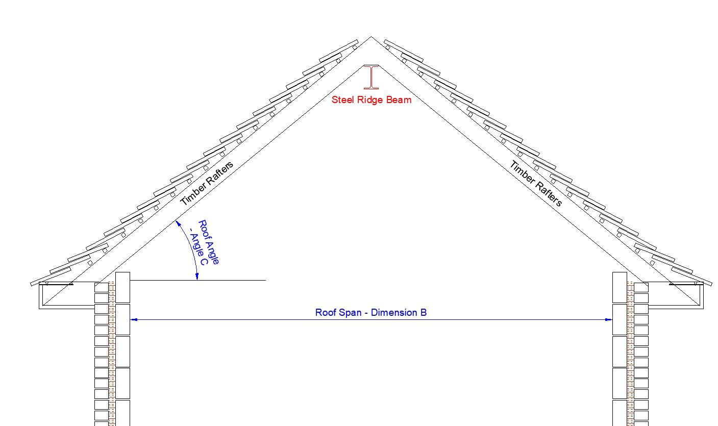 Ridge Beam Calculations