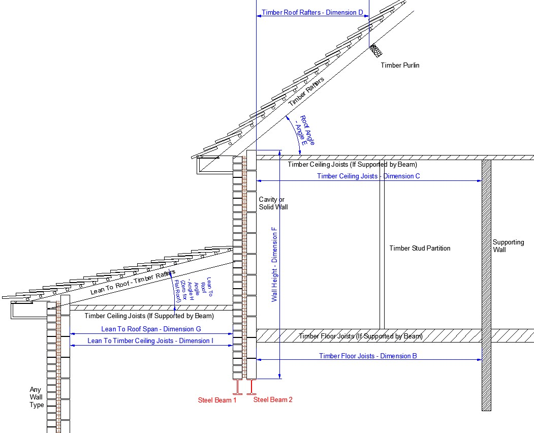 Steel Beam Extension