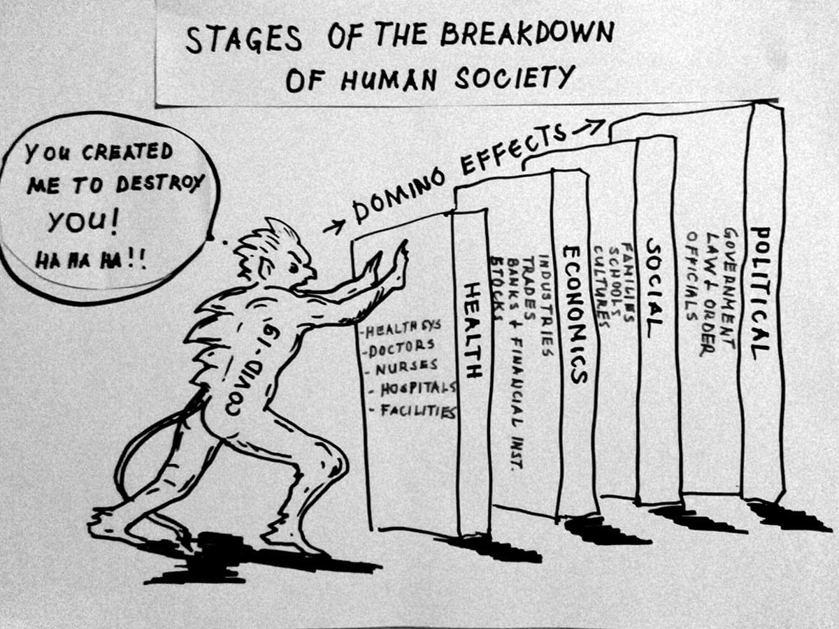 17: The Domino Effect, a cartoon describing the weaknesses and interdependencies which Covid-19 has exposed.