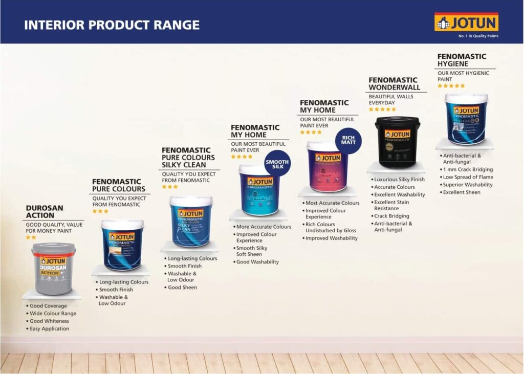 Jotun Product Catlogue