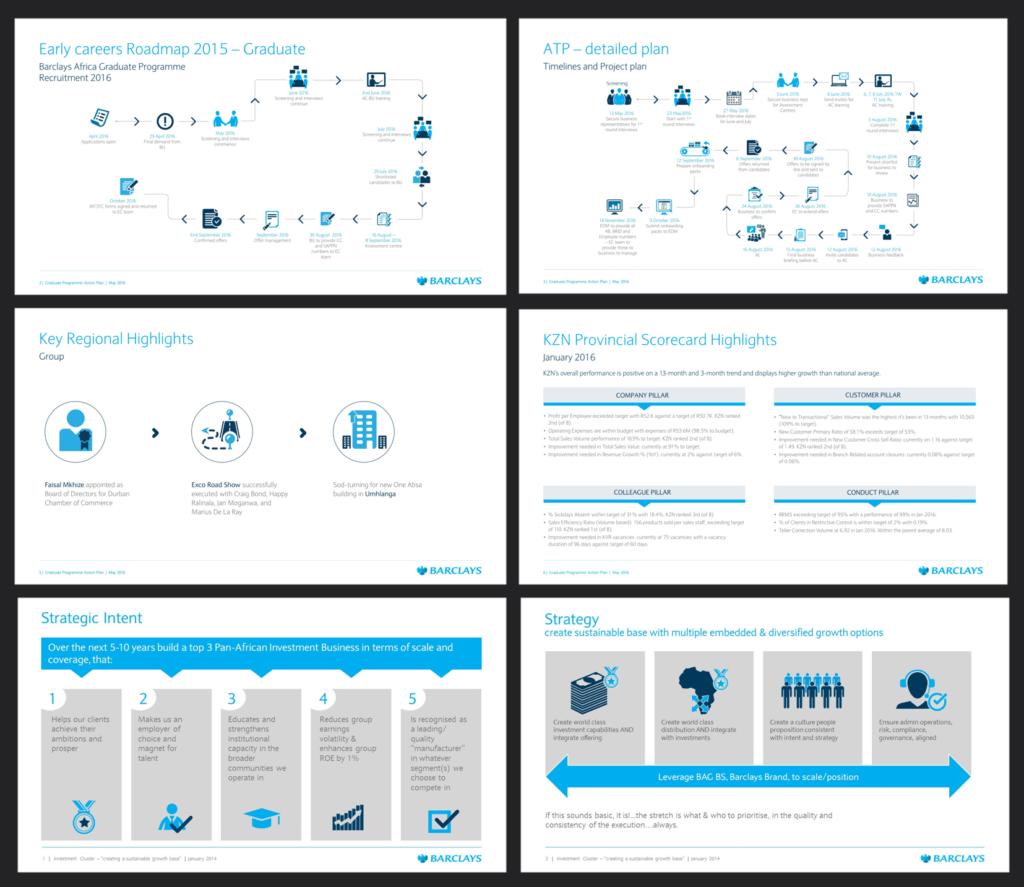 PowerPoint design specialist sample