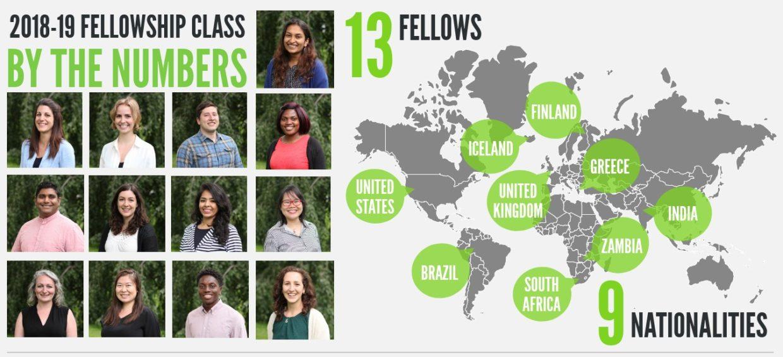 2018-19 Fellows