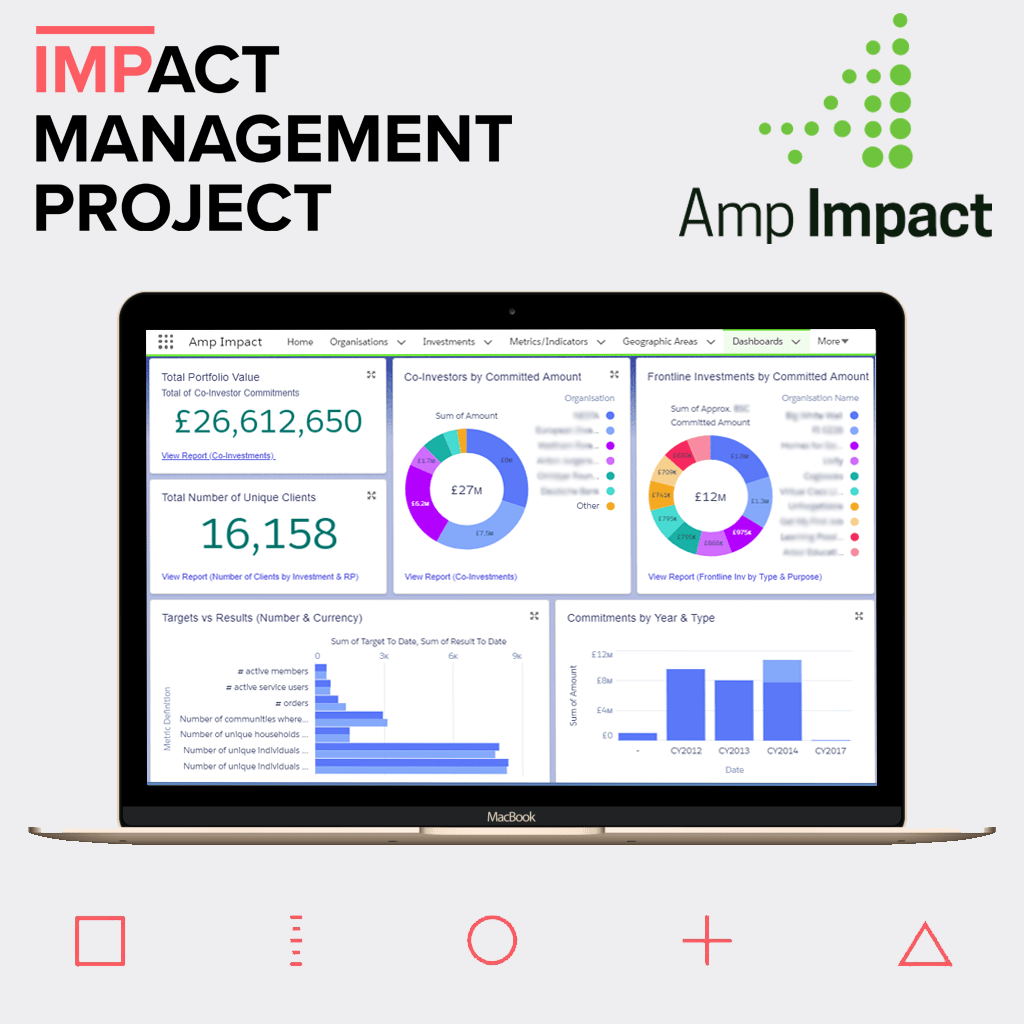 Impact Management Project (IMP)