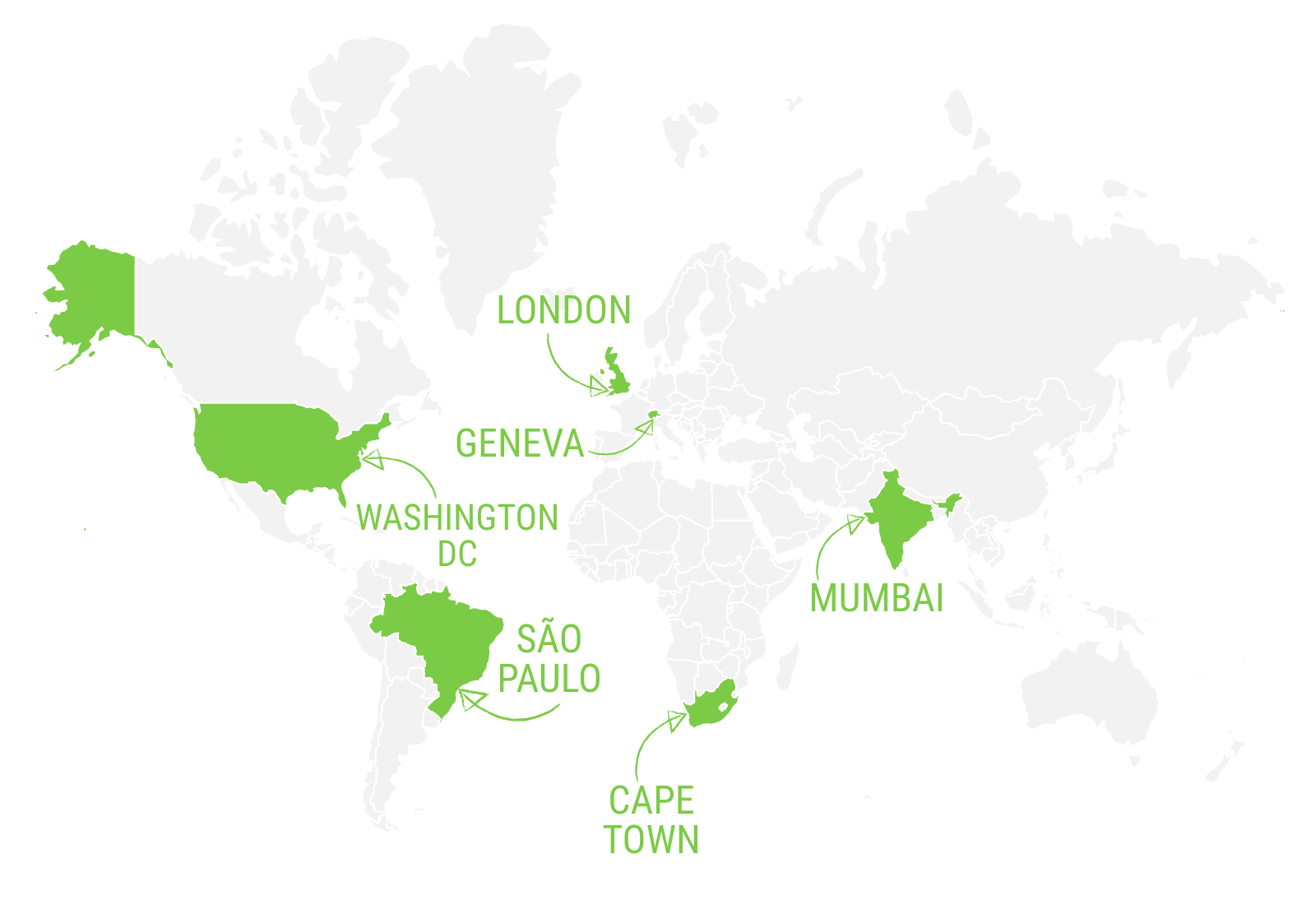 Vera Solutions Global Hubs