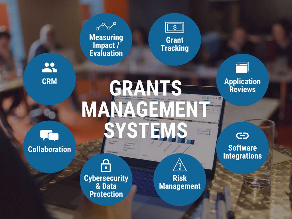 New 2020 Consumers Guide to Grants Management Systems eases technology decisions for grantmakers