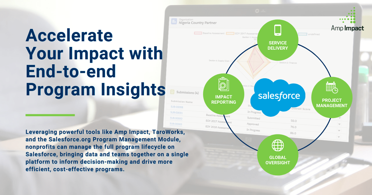 Accelerate Your Impact with End-to-end Program Insights