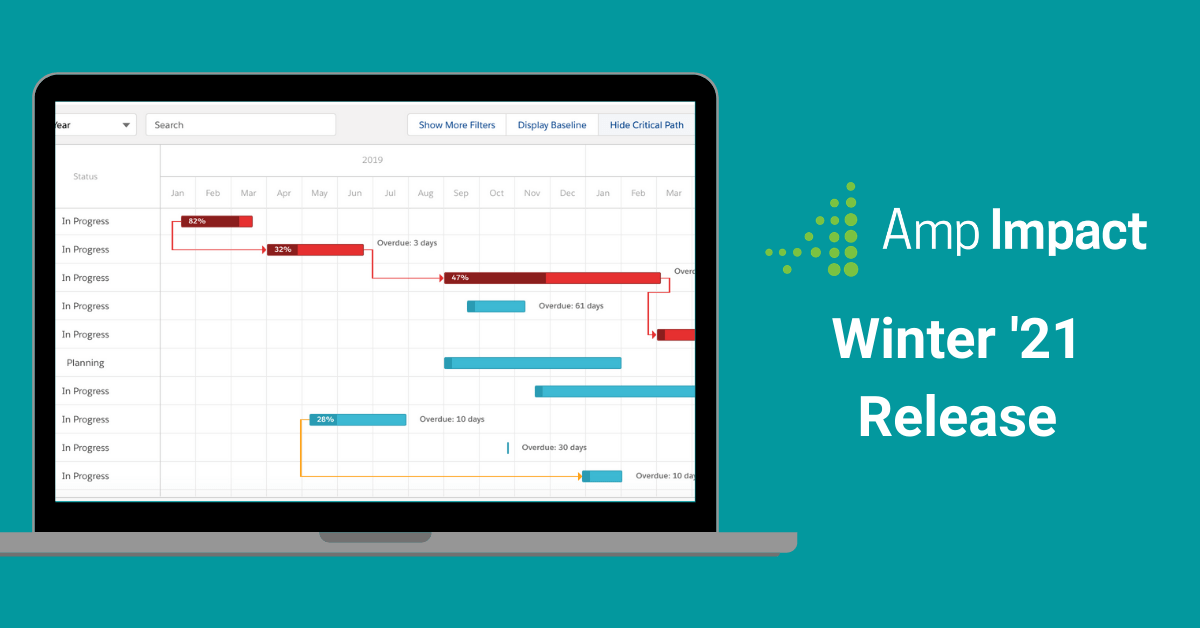 Amp Impact Electra: Powerful new functionality for Work Planning and Logframes as well as key UX enhancements