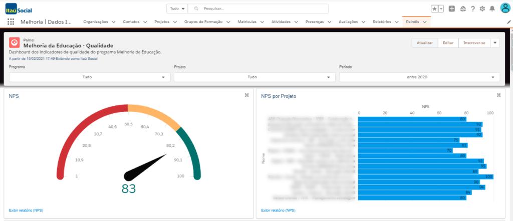 Itaú Social | Monitoring & Evaluation System